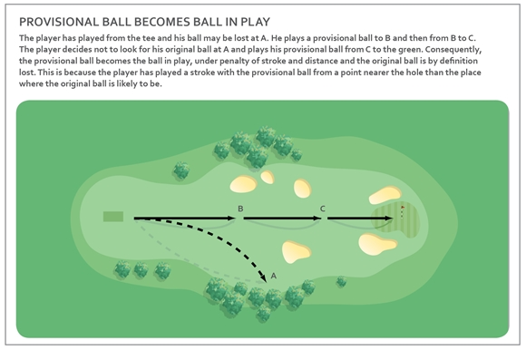 [Image: Provisional%20Ball%20Becomes%20Ball%20in%20Play.jpg]