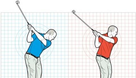 Người chơi golf giỏi thường có độ nghiêng vai cực tốt