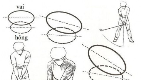 Kỹ thuật Ben Hogan: thế đứng (stance) và tư thế (posture) tốt