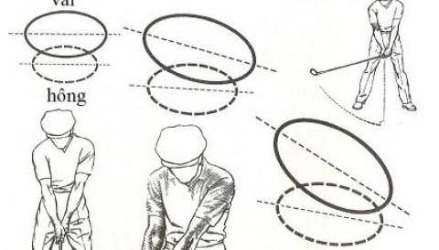 Kỹ thuật Ben Hogan: để có cú Swing tốt