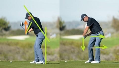 Swing thực chất chỉ gói gọn trong 2 chuyển động này